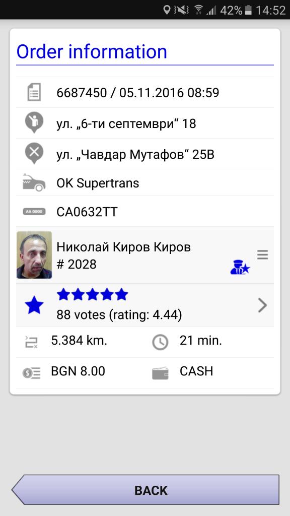 Taxi naar Sofia Zoo